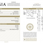 GIA鑑定書 2種類の鑑定書の違い「ダイヤモンドグレーディングレポート」と「ダイヤモンド ドシェ」